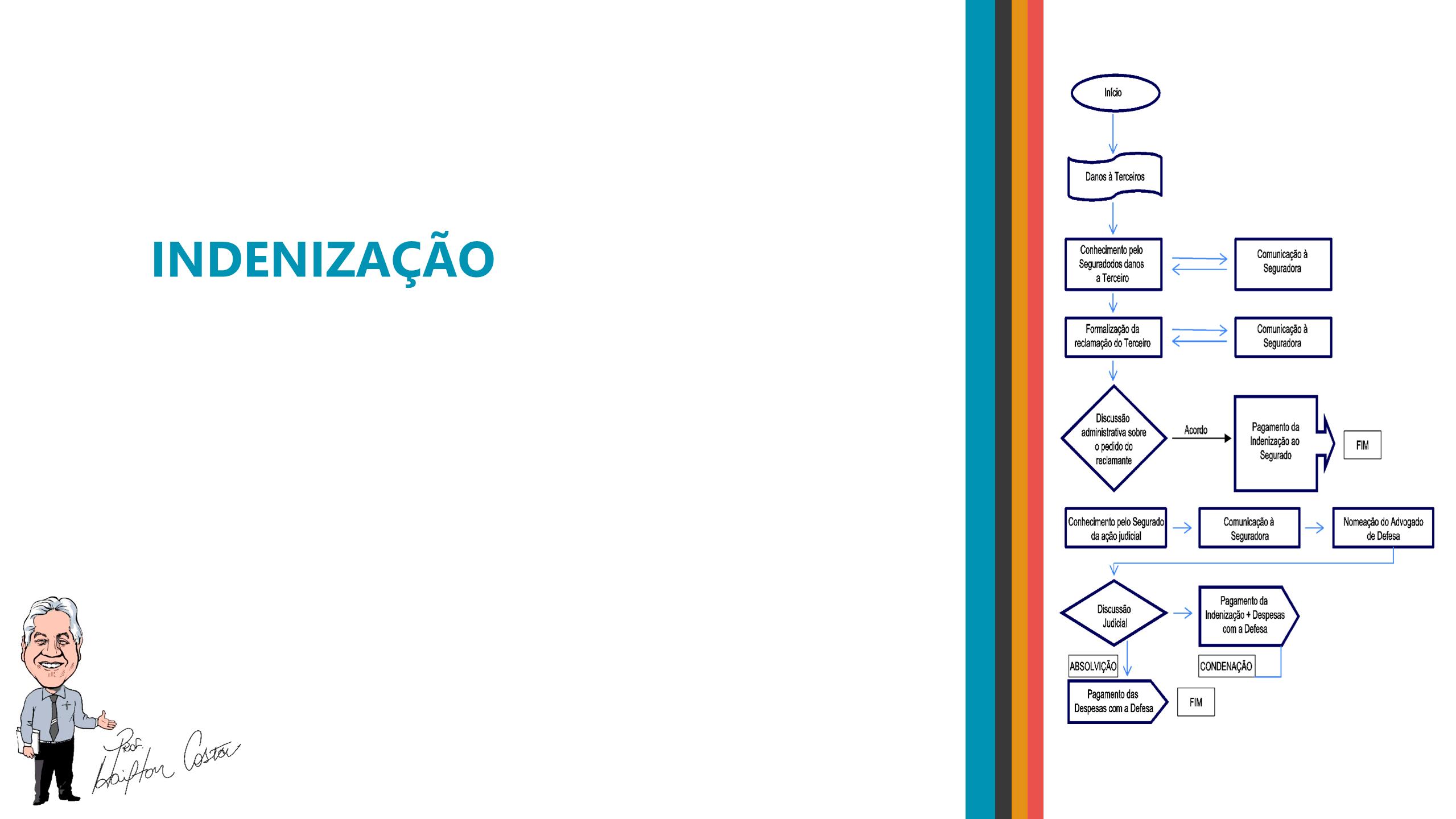 Slide Treinamento - 250320 - Responsabilidade Civil Geral (19)